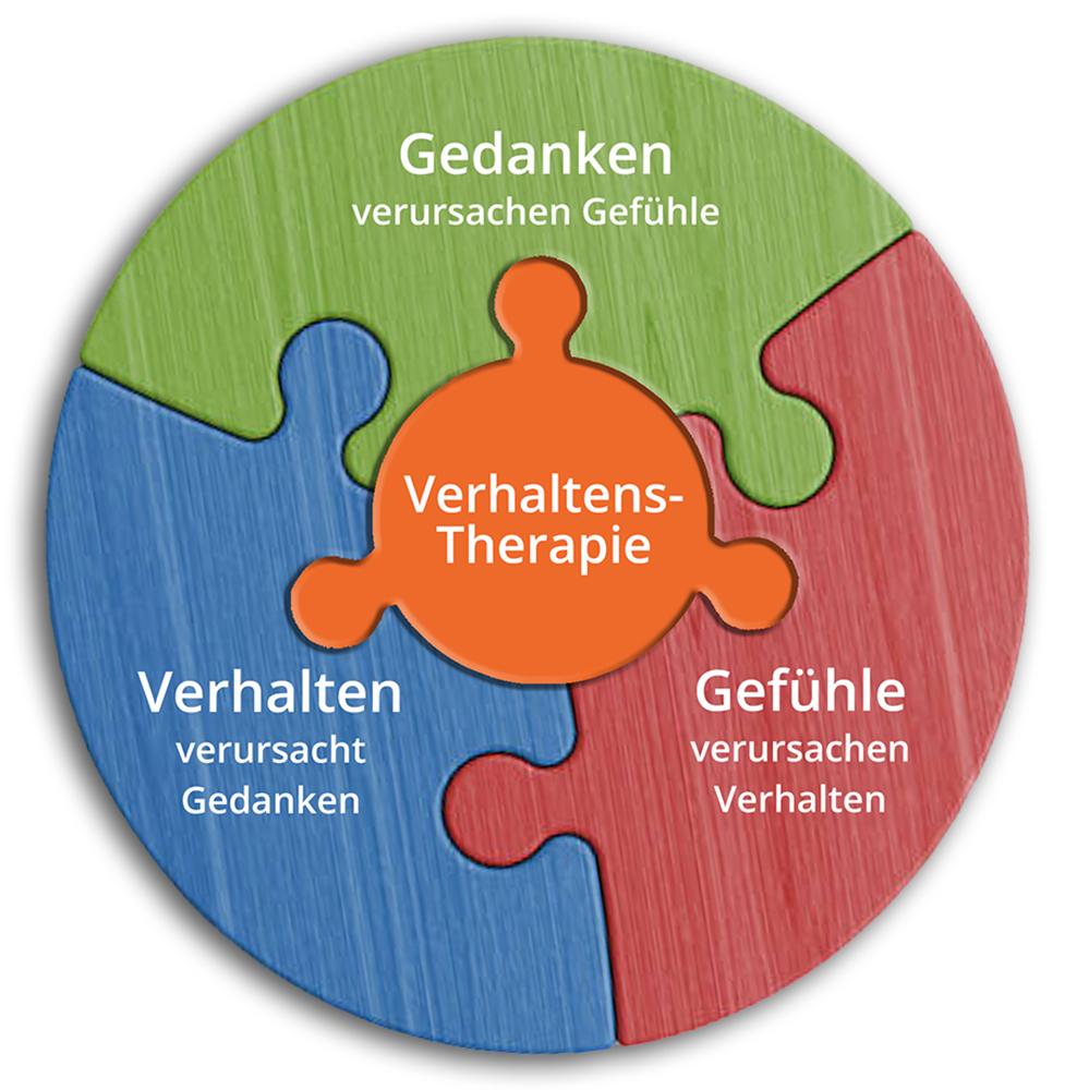 Symbolbild VT